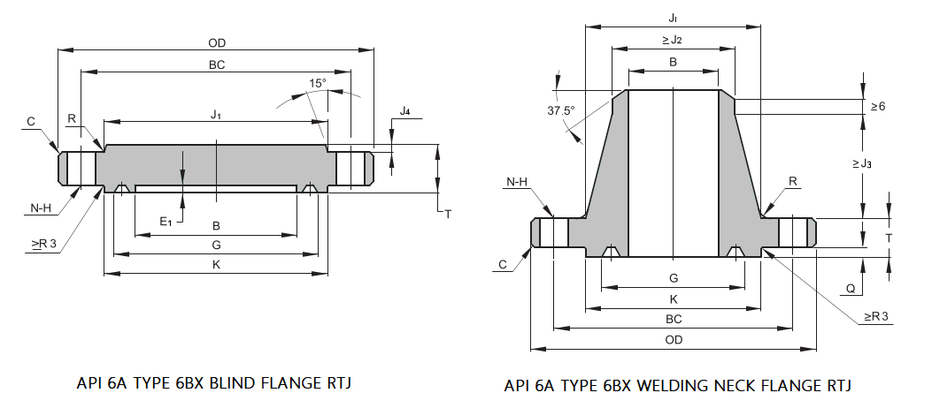 API 6A Type 6BX Flange Dimensions