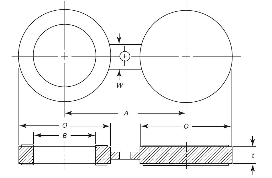 dimensions of class 900 rf figure