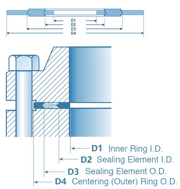 Spiral Wound Gasket Dimensions Class 300