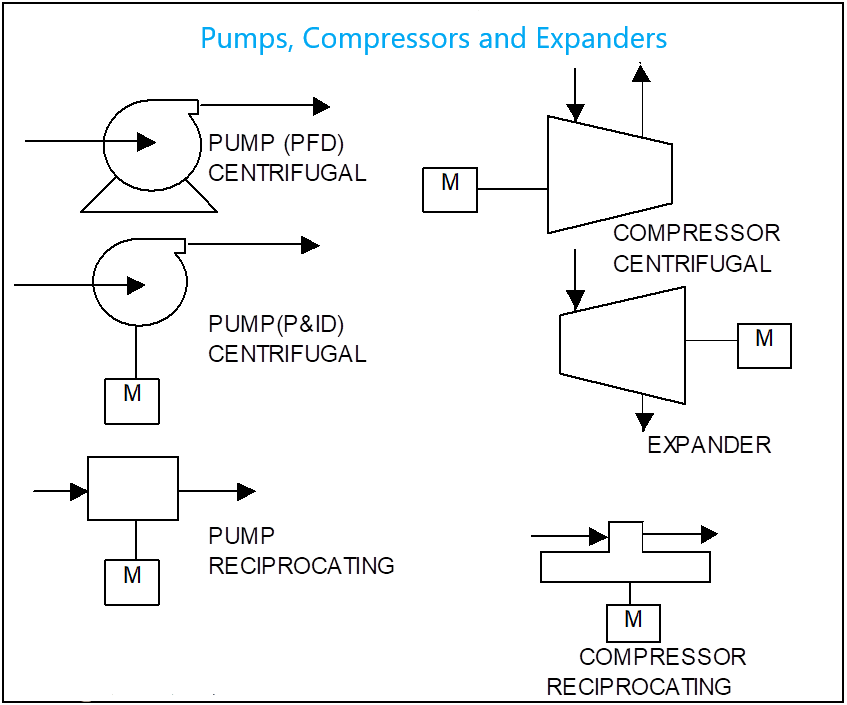 Pump Flow Diagram - Universal Wiring Diagrams wires-data -  wires-data.sceglicongusto.it